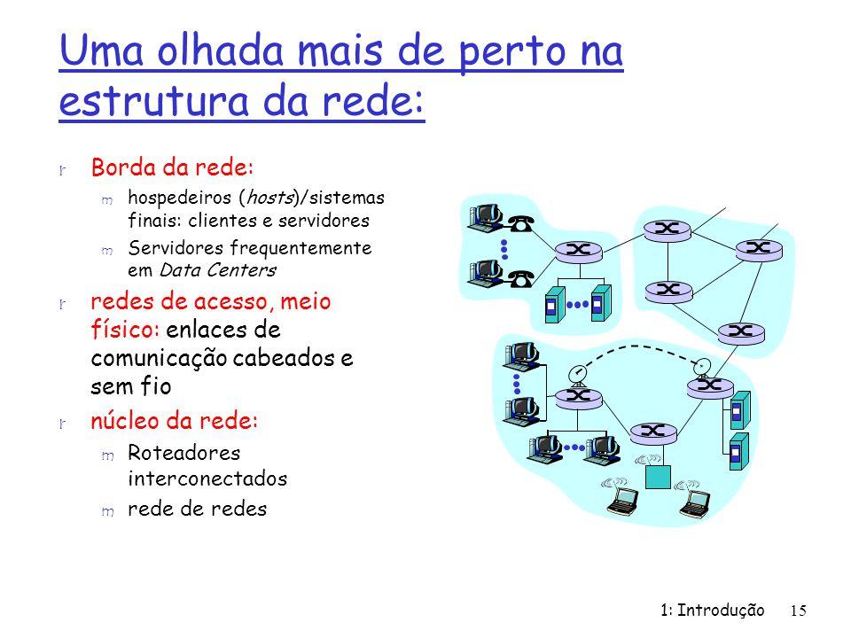 1: Introdução15 Uma olhada mais de perto na estrutura da rede: r Borda da rede: m hospedeiros (hosts)/sistemas finais: clientes e servidores m Servido