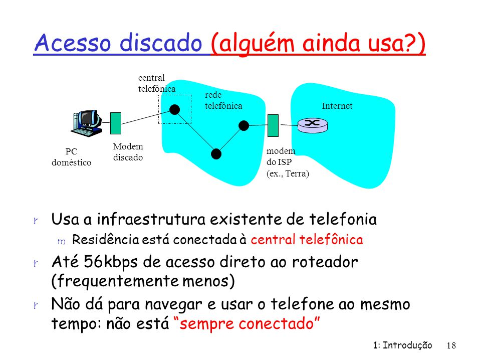 Acesso discado (alguém ainda usa?) r Usa a infraestrutura existente de telefonia m Residência está conectada à central telefônica r Até 56kbps de aces