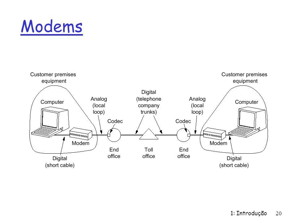 1: Introdução20 Modems