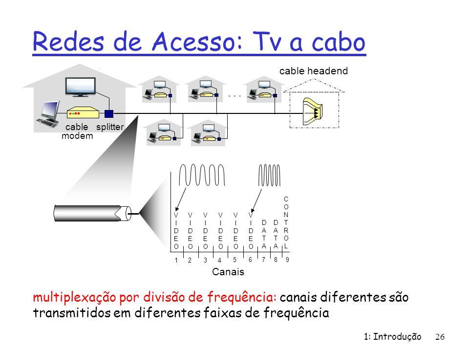 Redes de Acesso: Tv a cabo multiplexação por divisão de frequência: canais diferentes são transmitidos em diferentes faixas de frequência 1: Introduçã