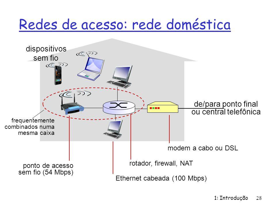 Redes de acesso: rede doméstica 1: Introdução28 de/para ponto final ou central telefônica modem a cabo ou DSL rotador, firewall, NAT Ethernet cabeada