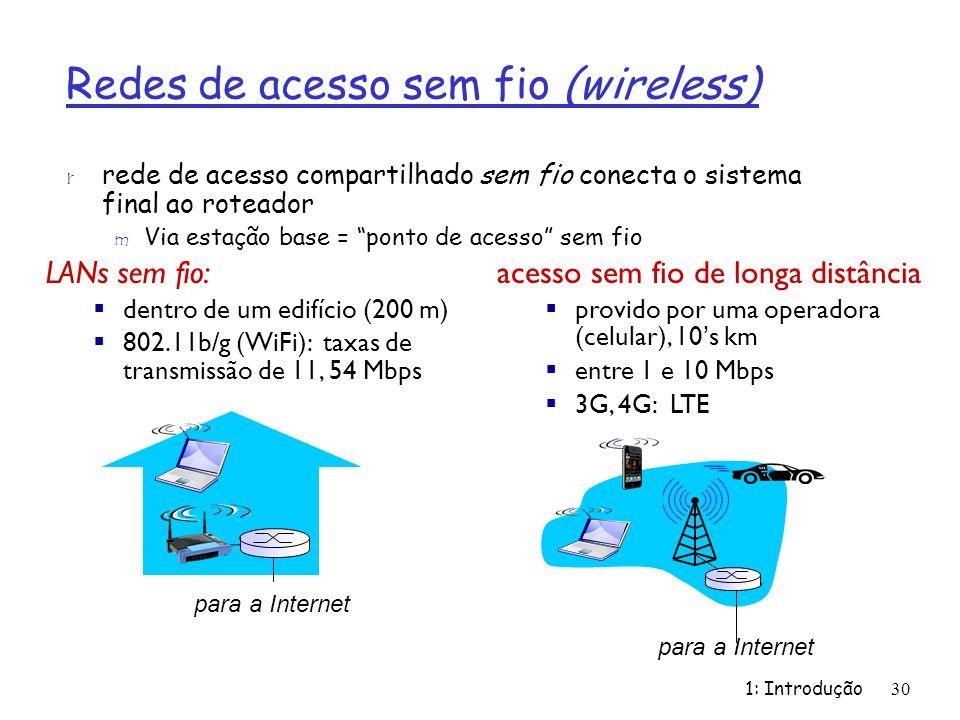 Redes de acesso sem fio (wireless) r rede de acesso compartilhado sem fio conecta o sistema final ao roteador m Via estação base = ponto de acesso sem