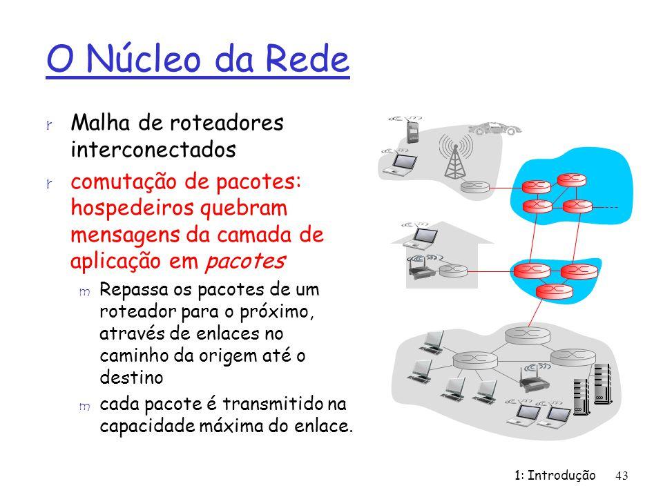 1: Introdução43 O Núcleo da Rede r Malha de roteadores interconectados r comutação de pacotes: hospedeiros quebram mensagens da camada de aplicação em