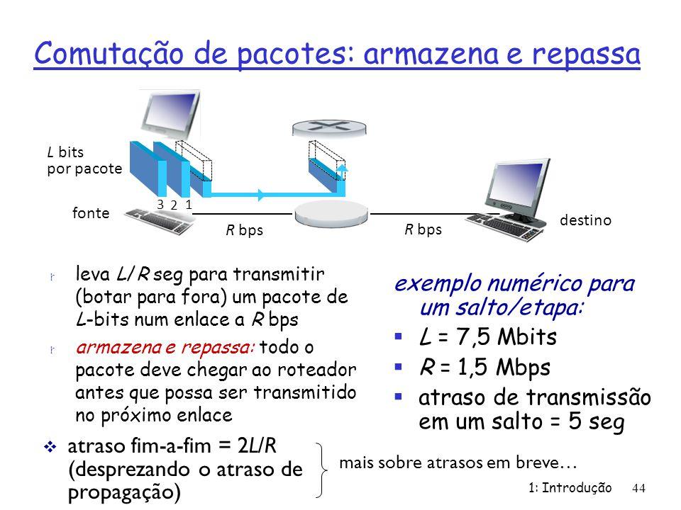 Comutação de pacotes: armazena e repassa 1: Introdução44 r leva L/R seg para transmitir (botar para fora) um pacote de L-bits num enlace a R bps r arm