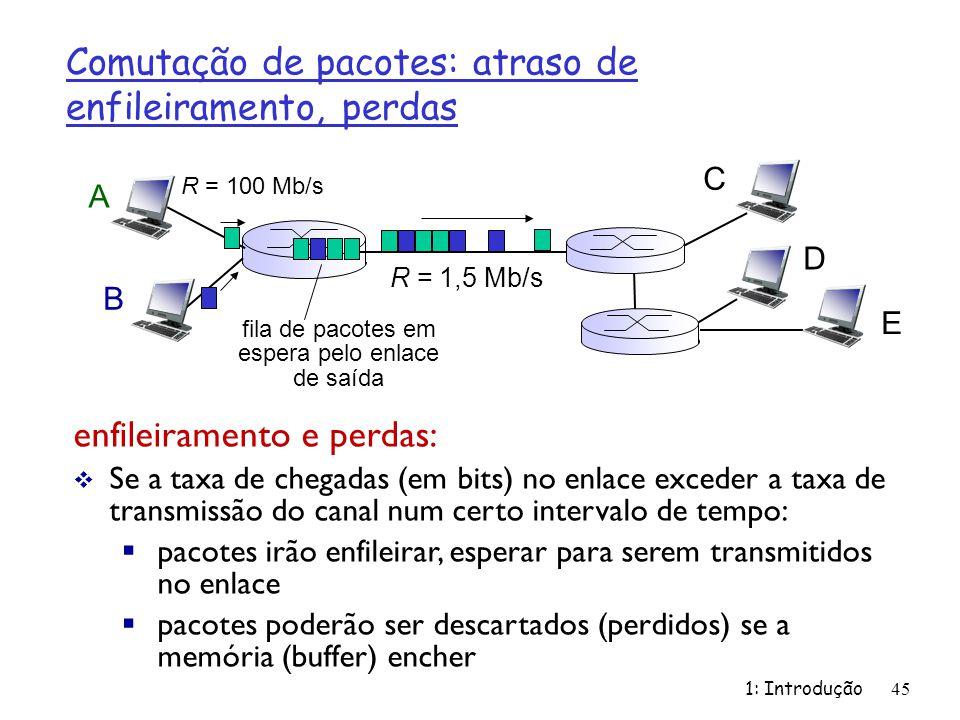 Comutação de pacotes: atraso de enfileiramento, perdas 1: Introdução45 A B C R = 100 Mb/s R = 1,5 Mb/s D E fila de pacotes em espera pelo enlace de sa