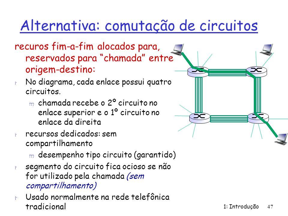 Alternativa: comutação de circuitos 1: Introdução47 recuros fim-a-fim alocados para, reservados para chamada entre origem-destino: r No diagrama, cada