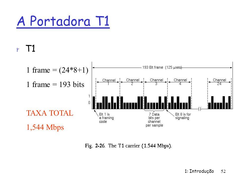 1: Introdução52 A Portadora T1 r T1 1 frame = (24*8+1) 1 frame = 193 bits TAXA TOTAL 1,544 Mbps