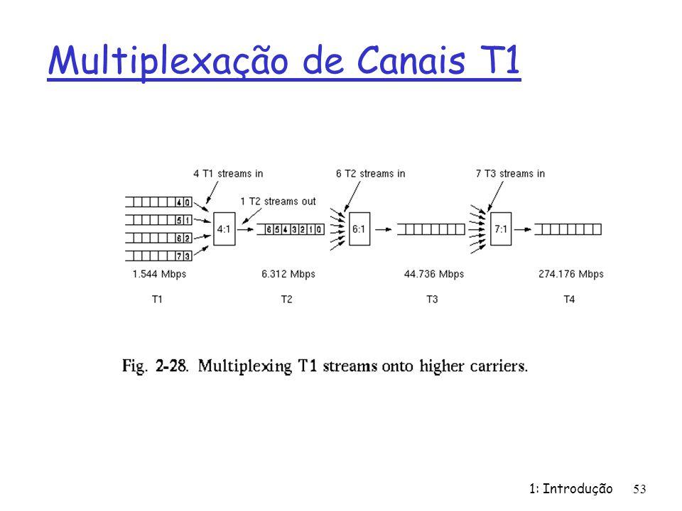 1: Introdução53 Multiplexação de Canais T1