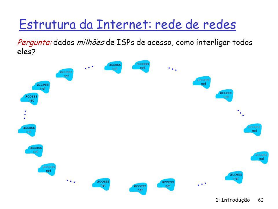 Estrutura da Internet: rede de redes 1: Introdução62 Pergunta: dados milhões de ISPs de acesso, como interligar todos eles? access net access net acce