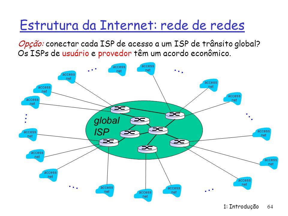 Estrutura da Internet: rede de redes 1: Introdução64 Opção: conectar cada ISP de acesso a um ISP de trânsito global? Os ISPs de usuário e provedor têm