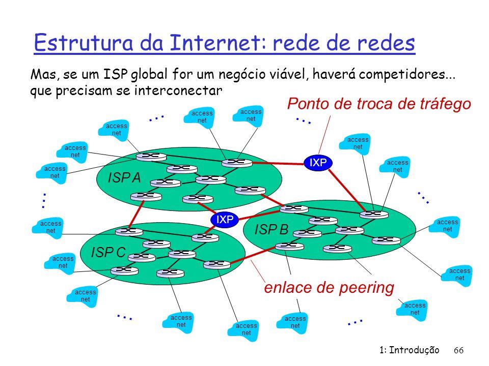 Estrutura da Internet: rede de redes 1: Introdução66 Mas, se um ISP global for um negócio viável, haverá competidores... que precisam se interconectar