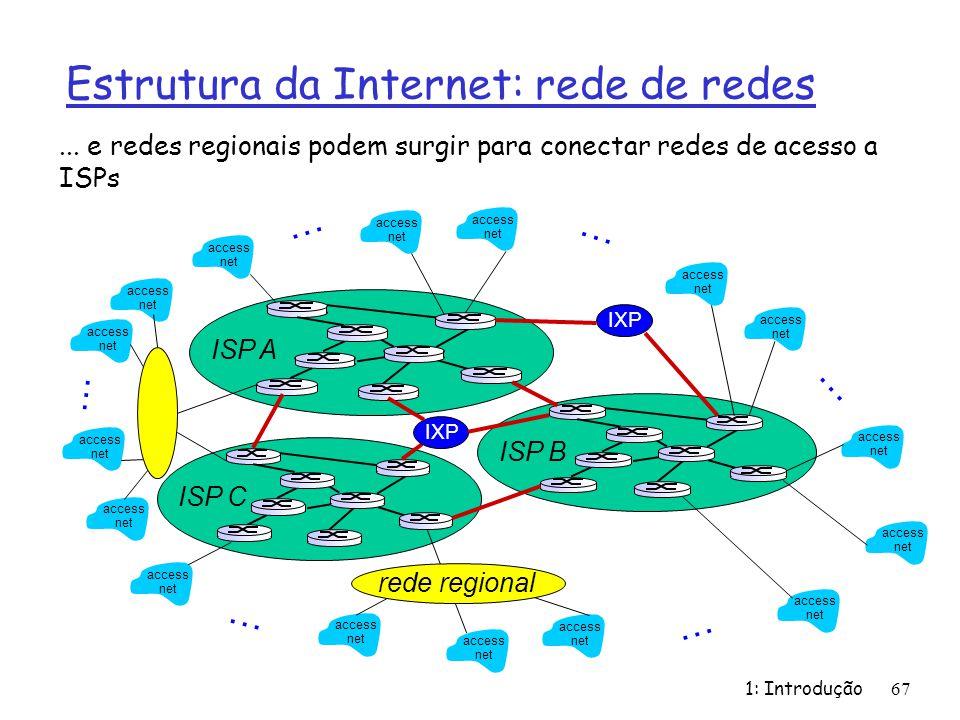 Estrutura da Internet: rede de redes 1: Introdução67... e redes regionais podem surgir para conectar redes de acesso a ISPs access net access net acce