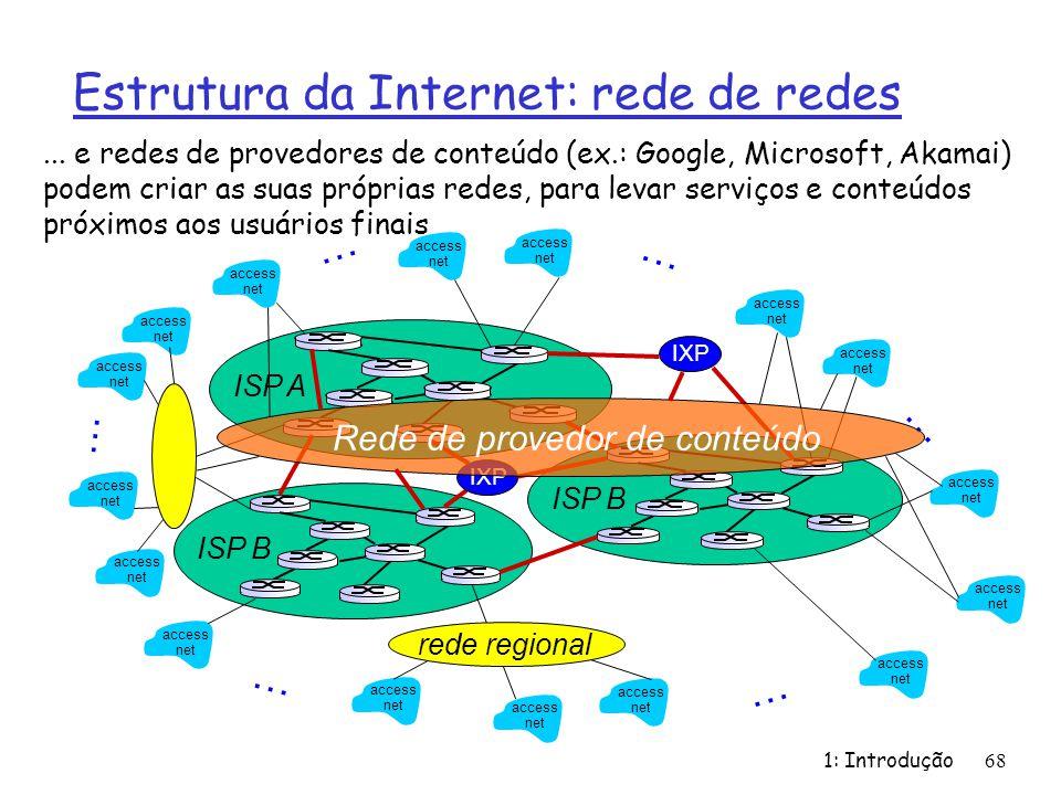 Estrutura da Internet: rede de redes 1: Introdução68... e redes de provedores de conteúdo (ex.: Google, Microsoft, Akamai) podem criar as suas própria