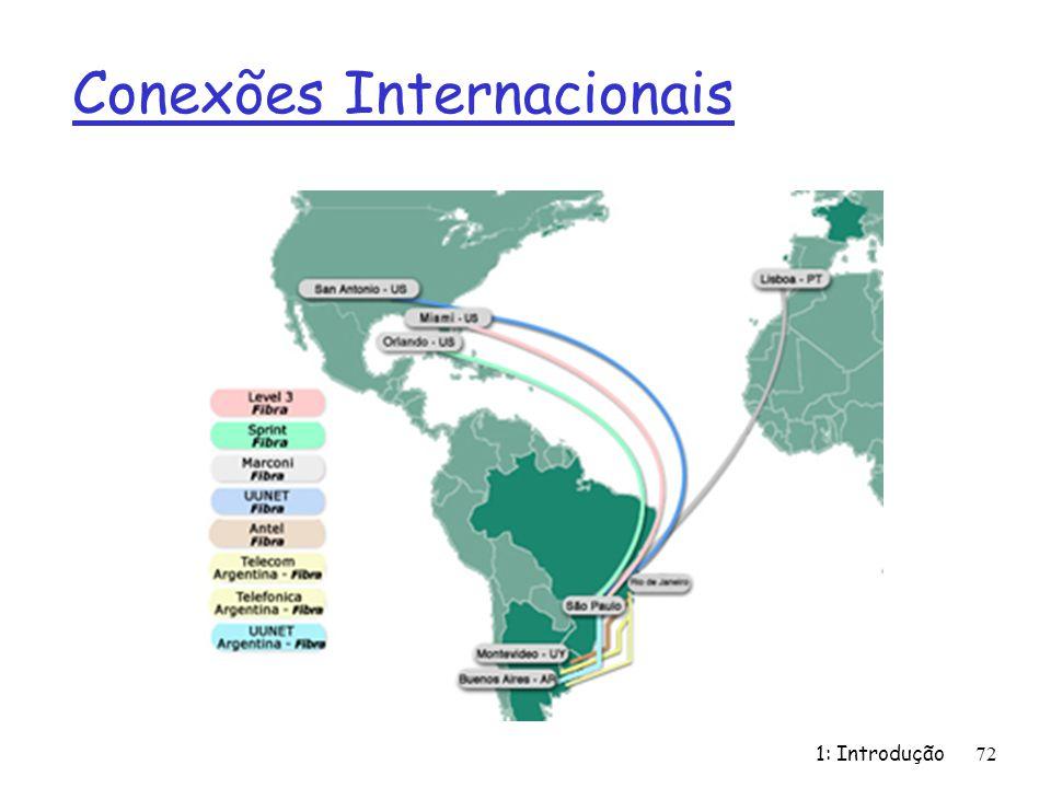 1: Introdução72 Conexões Internacionais