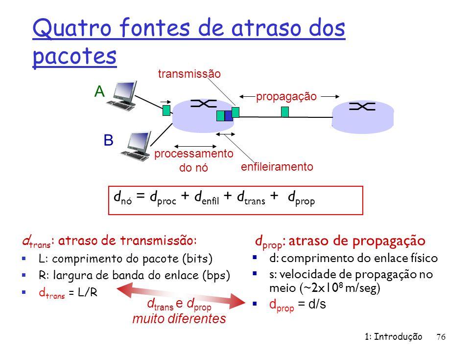 Quatro fontes de atraso dos pacotes 1: Introdução76 d trans : atraso de transmissão: L: comprimento do pacote (bits) R: largura de banda do enlace (bp