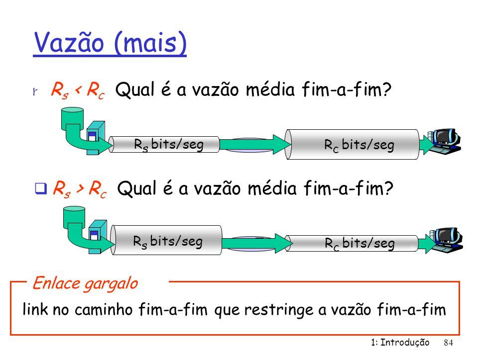 1: Introdução84 Vazão (mais) r R s < R c Qual é a vazão média fim-a-fim? R s bits/seg R c bits/seg R s > R c Qual é a vazão média fim-a-fim? R s bits/