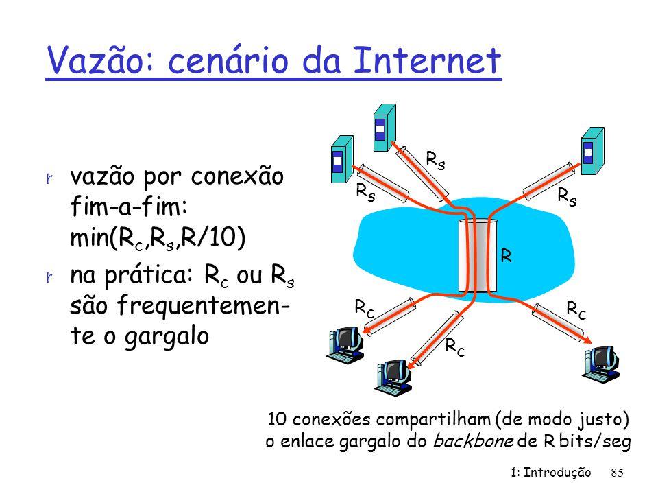 1: Introdução85 Vazão: cenário da Internet 10 conexões compartilham (de modo justo) o enlace gargalo do backbone de R bits/seg RsRs RsRs RsRs RcRc RcR