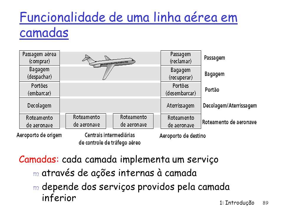 1: Introdução89 Funcionalidade de uma linha aérea em camadas Camadas: cada camada implementa um serviço m através de ações internas à camada m depende