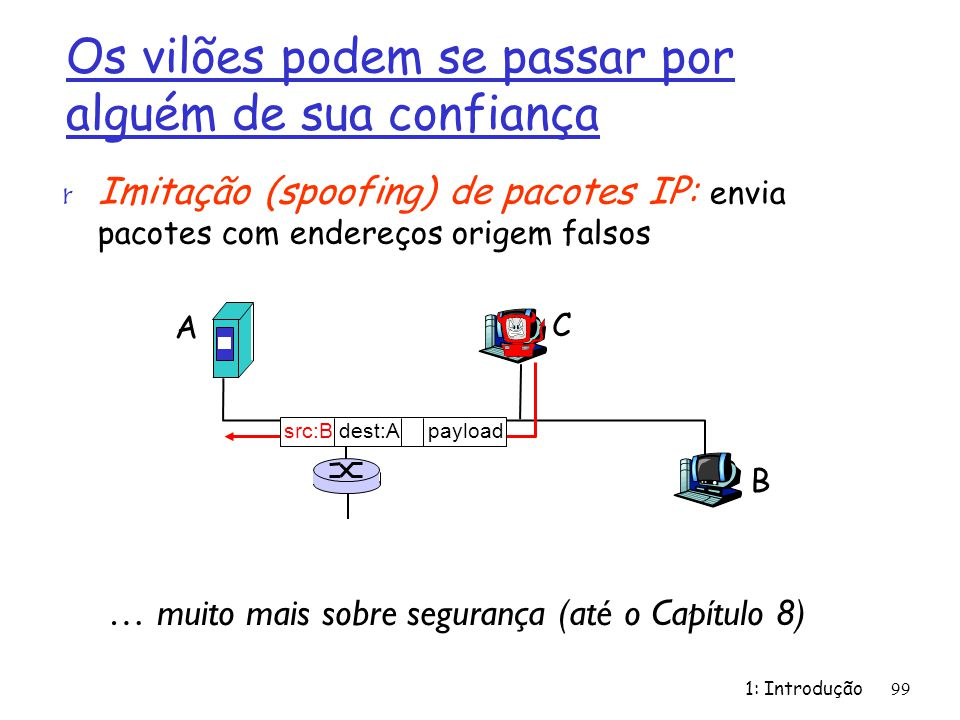 1: Introdução99 Os vilões podem se passar por alguém de sua confiança r Imitação (spoofing) de pacotes IP: envia pacotes com endereços origem falsos A