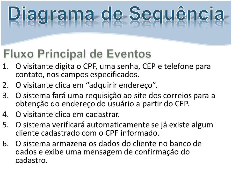 1.O visitante digita o CPF, uma senha, CEP e telefone para contato, nos campos especificados. 2.O visitante clica em adquirir endereço. 3.O sistema fa