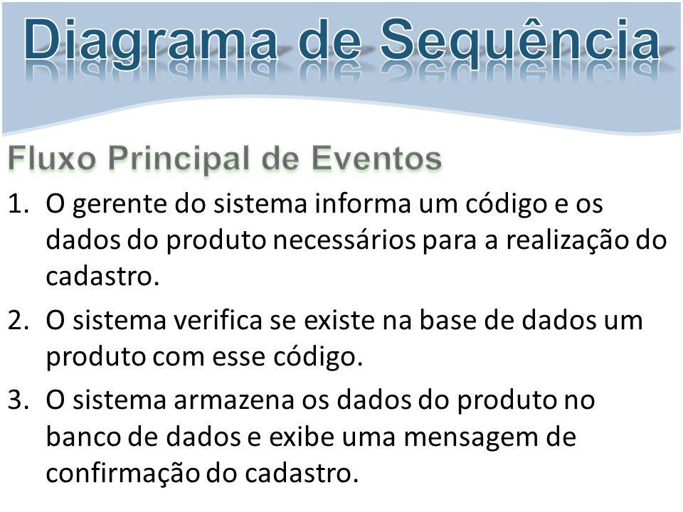 1.O gerente do sistema informa um código e os dados do produto necessários para a realização do cadastro. 2.O sistema verifica se existe na base de da