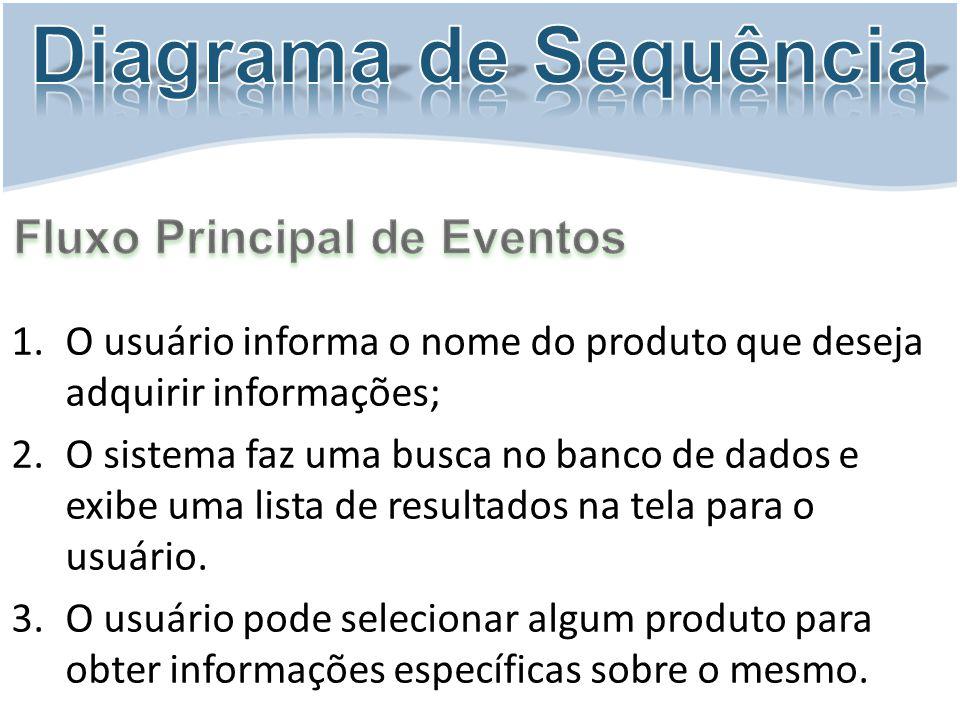 1.O usuário informa o nome do produto que deseja adquirir informações; 2.O sistema faz uma busca no banco de dados e exibe uma lista de resultados na