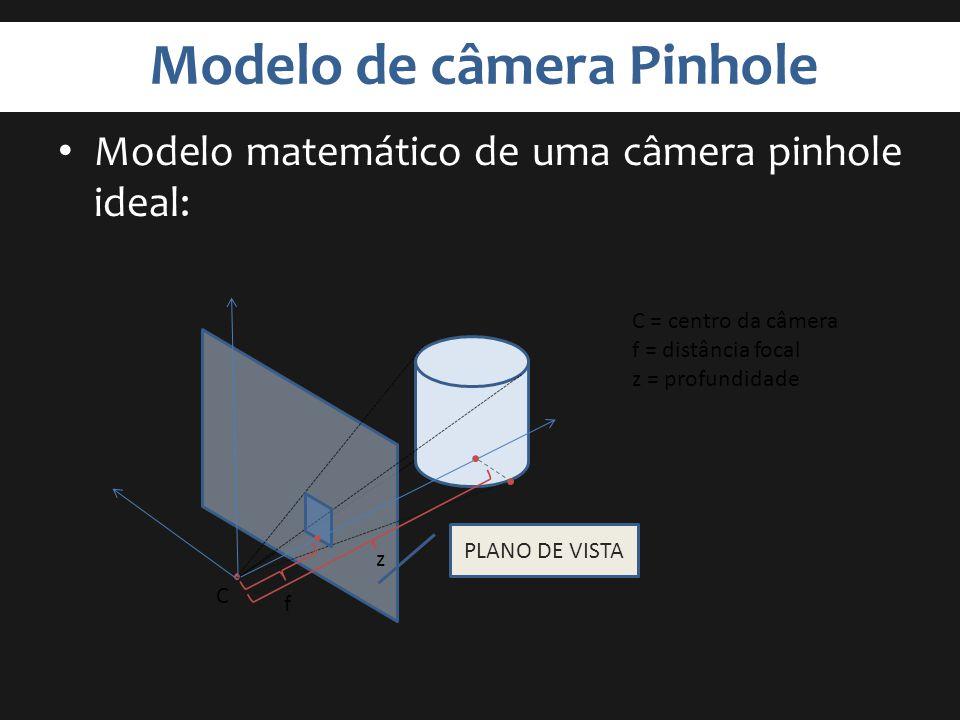 Modelo de câmera Pinhole Modelo matemático de uma câmera pinhole ideal: C f C = centro da câmera f = distância focal z = profundidade z PLANO DE VISTA