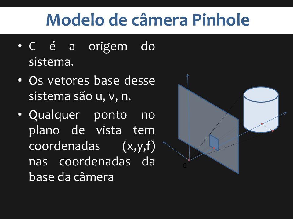 Modelo de câmera Pinhole C é a origem do sistema. Os vetores base desse sistema são u, v, n. Qualquer ponto no plano de vista tem coordenadas (x,y,f)