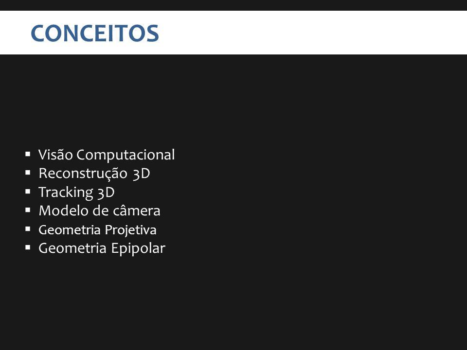 Visão Computacional Reconstrução 3D Tracking 3D Modelo de câmera Geometria Projetiva Geometria Epipolar CONCEITOS