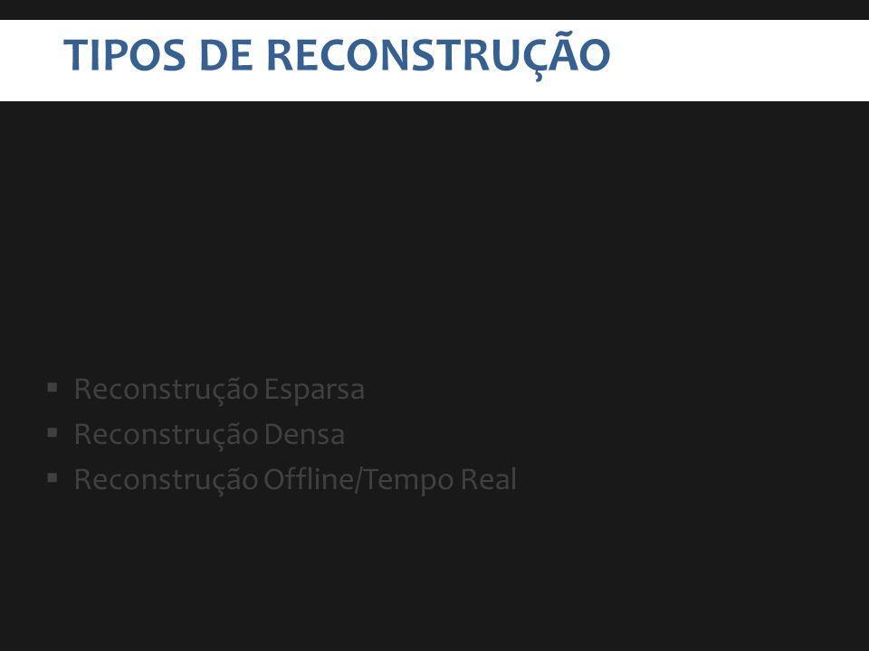 TIPOS DE RECONSTRUÇÃO Reconstrução Esparsa Reconstrução Densa Reconstrução Offline/Tempo Real