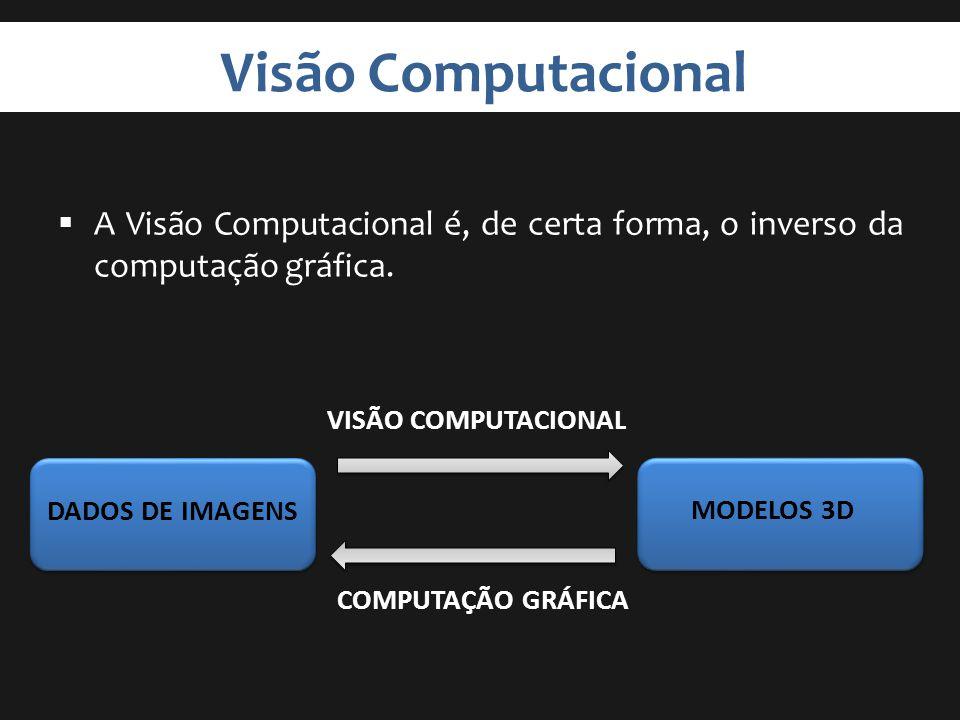 Visão Computacional A Visão Computacional é, de certa forma, o inverso da computação gráfica. DADOS DE IMAGENS MODELOS 3D VISÃO COMPUTACIONAL COMPUTAÇ