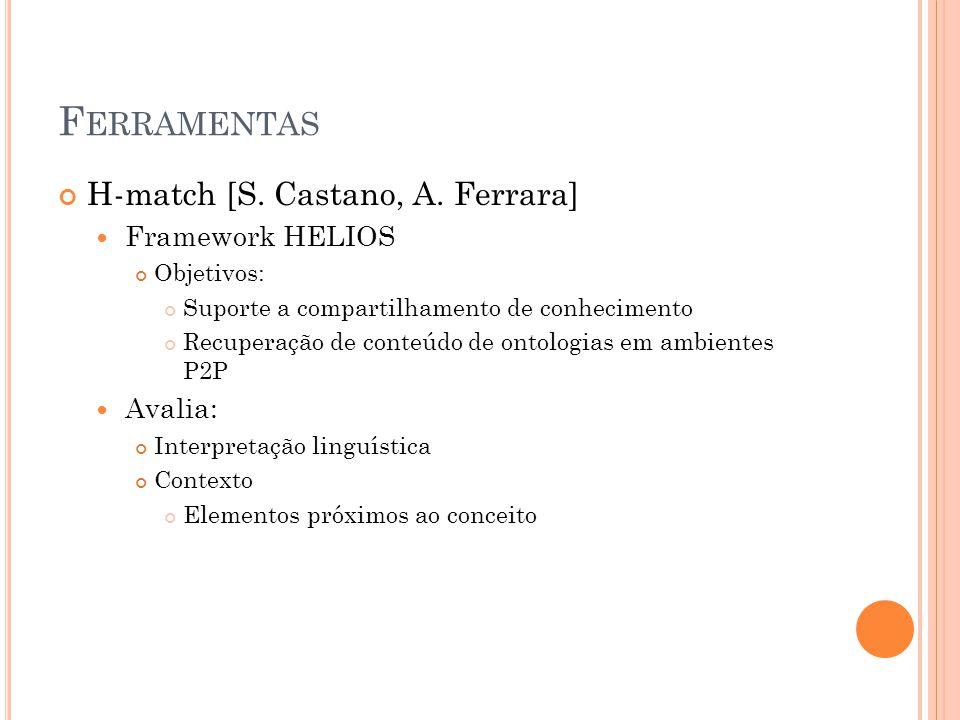 F ERRAMENTAS H-match [S. Castano, A.