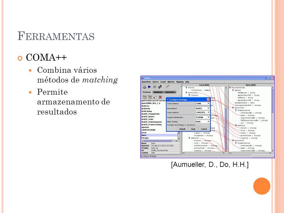 F ERRAMENTAS COMA++ Combina vários métodos de matching Permite armazenamento de resultados [Aumueller, D., Do, H.H.]