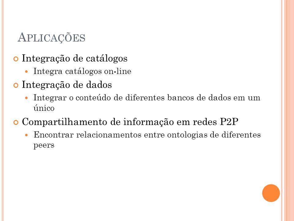 A PLICAÇÕES Integração de catálogos Integra catálogos on-line Integração de dados Integrar o conteúdo de diferentes bancos de dados em um único Compartilhamento de informação em redes P2P Encontrar relacionamentos entre ontologias de diferentes peers