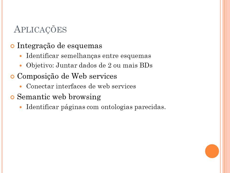A PLICAÇÕES Integração de esquemas Identificar semelhanças entre esquemas Objetivo: Juntar dados de 2 ou mais BDs Composição de Web services Conectar interfaces de web services Semantic web browsing Identificar páginas com ontologias parecidas.