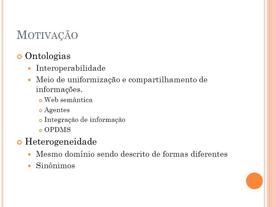 M OTIVAÇÃO Ontologias Interoperabilidade Meio de uniformização e compartilhamento de informações.
