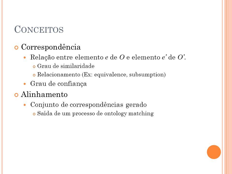 C ONCEITOS Heterogeneidade [Euzenat J., Shvaiko P.] Sintática Linguagens de ontologia diferentes.