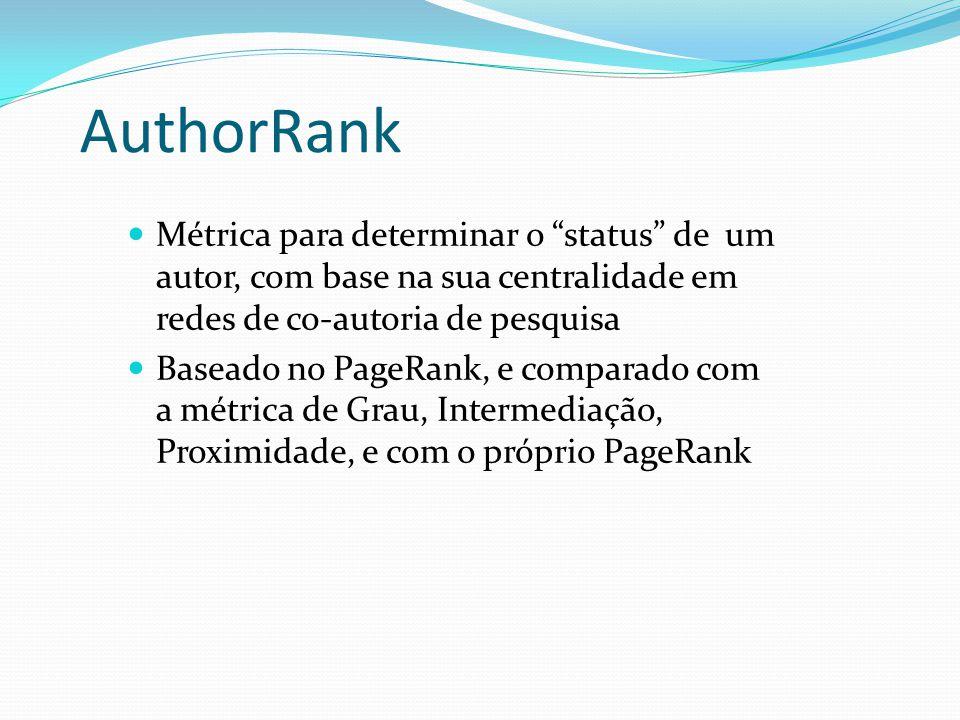 Métrica para determinar o status de um autor, com base na sua centralidade em redes de co-autoria de pesquisa Baseado no PageRank, e comparado com a m