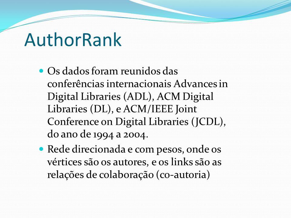 AuthorRank Os dados foram reunidos das conferências internacionais Advances in Digital Libraries (ADL), ACM Digital Libraries (DL), e ACM/IEEE Joint C