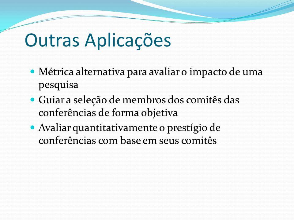 Outras Aplicações Métrica alternativa para avaliar o impacto de uma pesquisa Guiar a seleção de membros dos comitês das conferências de forma objetiva