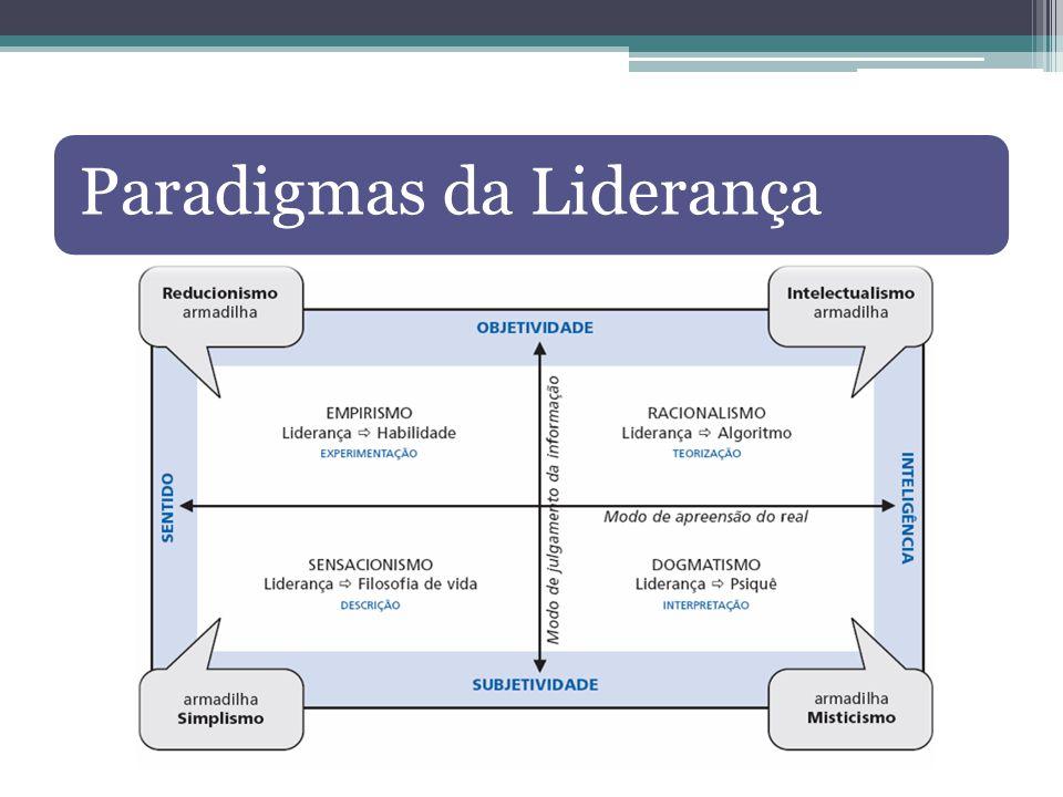 Paradigmas da Liderança