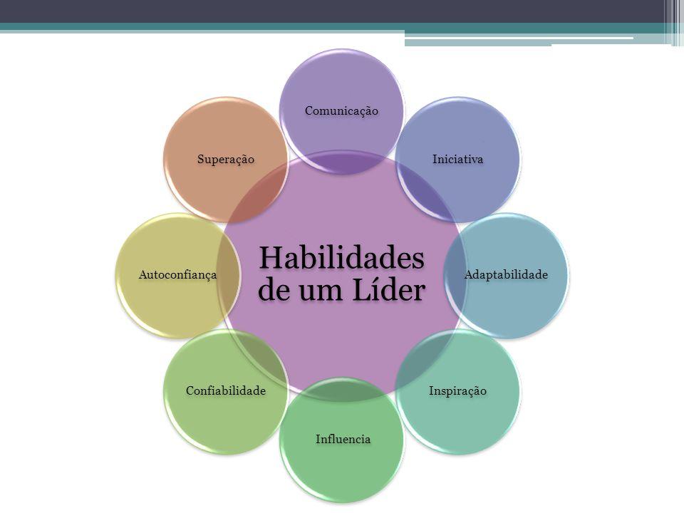 Habilidades de um Líder ComunicaçãoIniciativaAdaptabilidadeInspiração InfluenciaConfiabilidadeAutoconfiançaSuperação