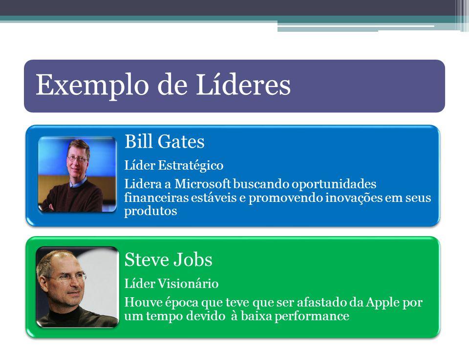 Exemplo de Líderes Bill Gates Líder Estratégico Lidera a Microsoft buscando oportunidades financeiras estáveis e promovendo inovações em seus produtos Steve Jobs Líder Visionário Houve época que teve que ser afastado da Apple por um tempo devido à baixa performance