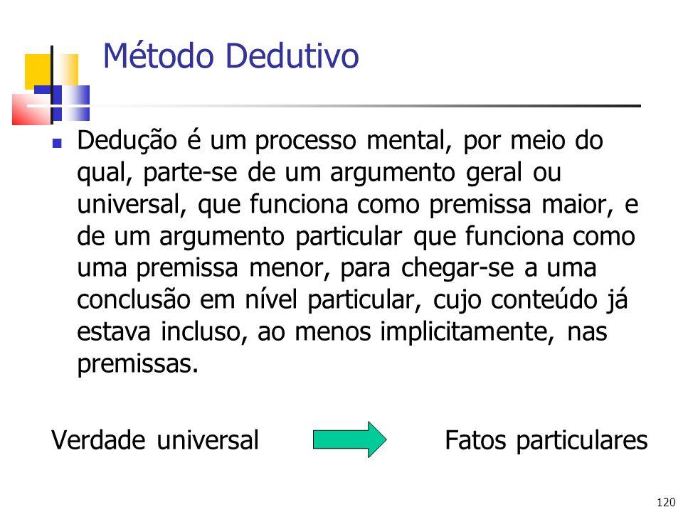 120 Método Dedutivo Dedução é um processo mental, por meio do qual, parte-se de um argumento geral ou universal, que funciona como premissa maior, e de um argumento particular que funciona como uma premissa menor, para chegar-se a uma conclusão em nível particular, cujo conteúdo já estava incluso, ao menos implicitamente, nas premissas.