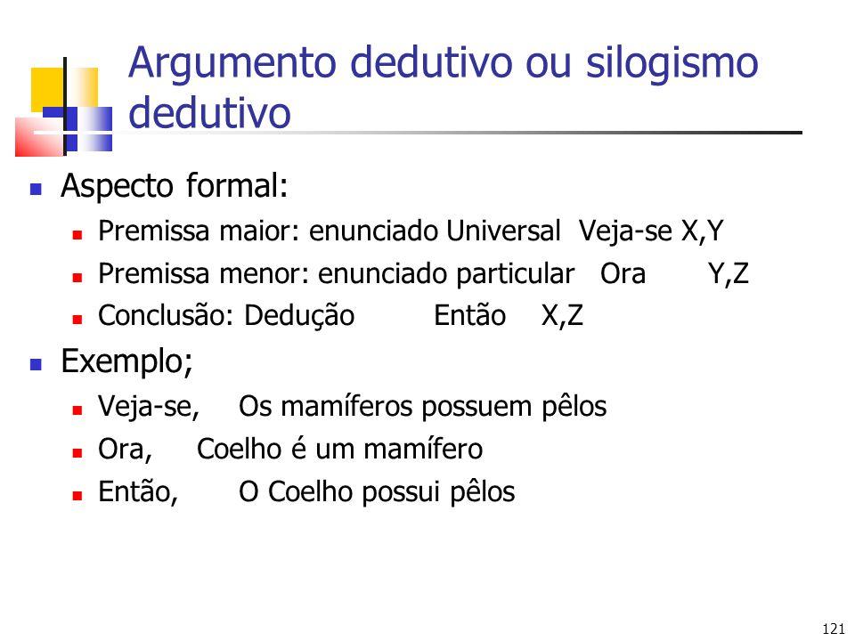 121 Argumento dedutivo ou silogismo dedutivo Aspecto formal: Premissa maior: enunciado Universal Veja-se X,Y Premissa menor: enunciado particular Ora