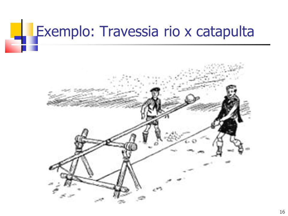 16 Exemplo: Travessia rio x catapulta