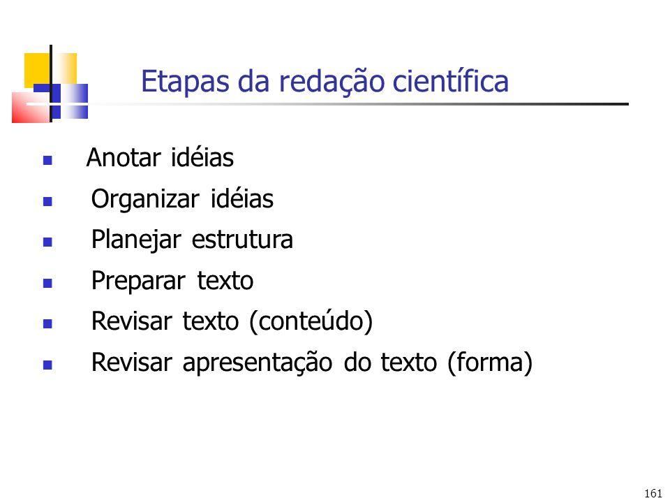 161 Etapas da redação científica Anotar idéias Organizar idéias Planejar estrutura Preparar texto Revisar texto (conteúdo) Revisar apresentação do texto (forma)