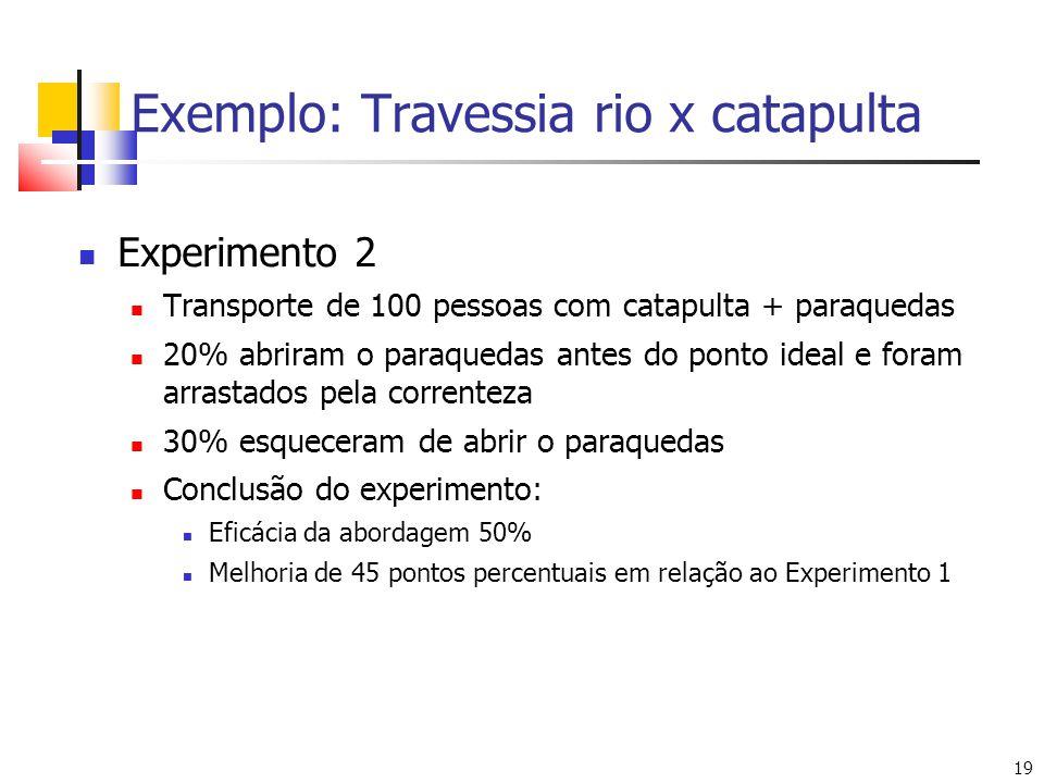 19 Exemplo: Travessia rio x catapulta Experimento 2 Transporte de 100 pessoas com catapulta + paraquedas 20% abriram o paraquedas antes do ponto ideal