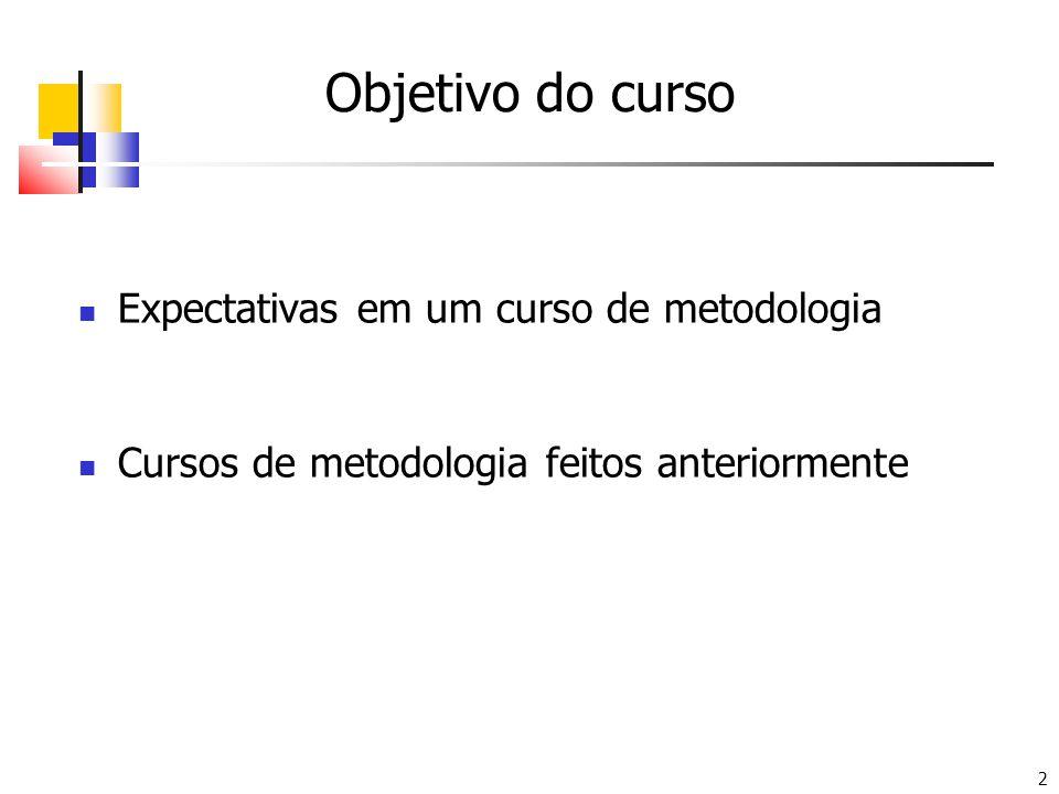 3 Objetivo do curso Tratar do processo de produção do conhecimento científico.