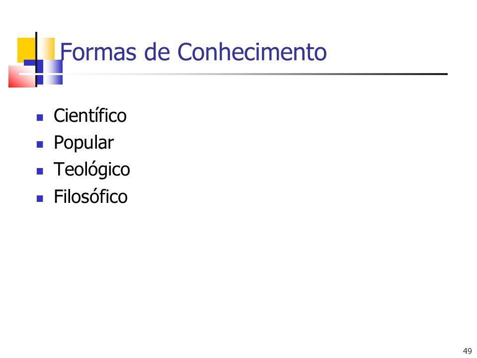49 Formas de Conhecimento Científico Popular Teológico Filosófico